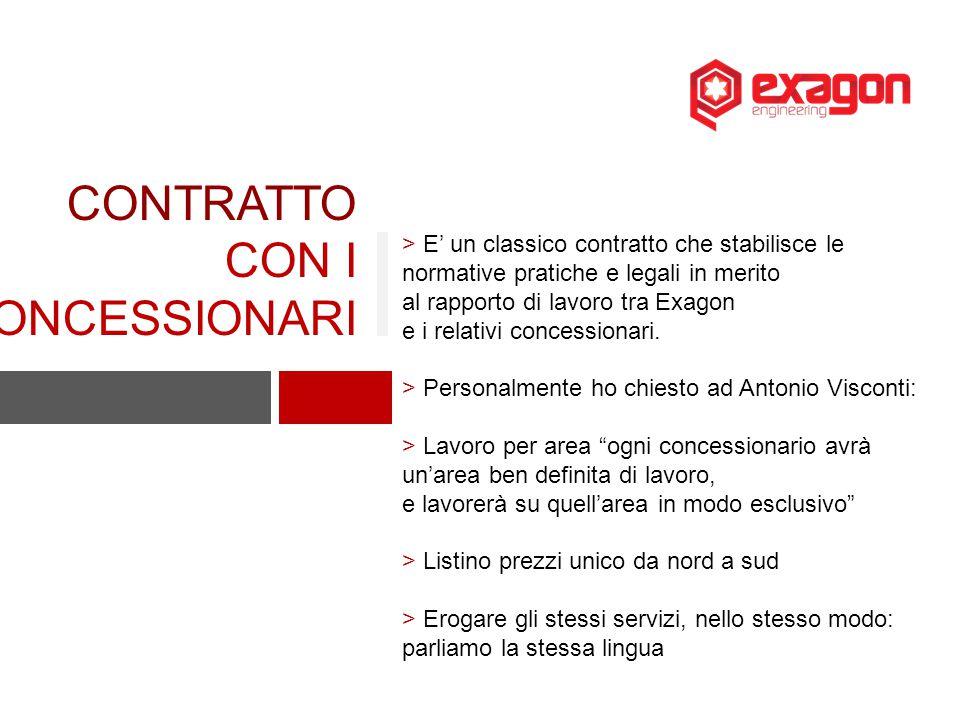 CONTRATTO CON I CONCESSIONARI > E' un classico contratto che stabilisce le normative pratiche e legali in merito al rapporto di lavoro tra Exagon e i relativi concessionari.