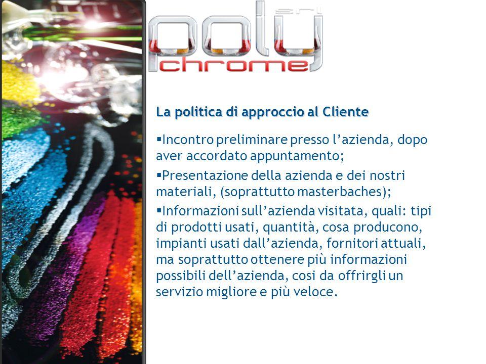 La politica di approccio al Cliente  Incontro preliminare presso l'azienda, dopo aver accordato appuntamento;  Presentazione della azienda e dei nos