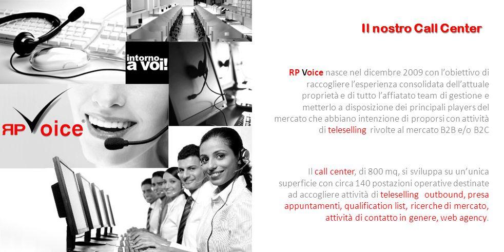 RP Voice nasce nel dicembre 2009 con l'obiettivo di raccogliere l'esperienza consolidata dell'attuale proprietà e di tutto l'affiatato team di gestion