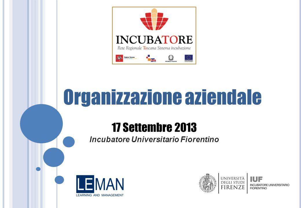 Organizzazione aziendale 17 Settembre 2013 Incubatore Universitario Fiorentino
