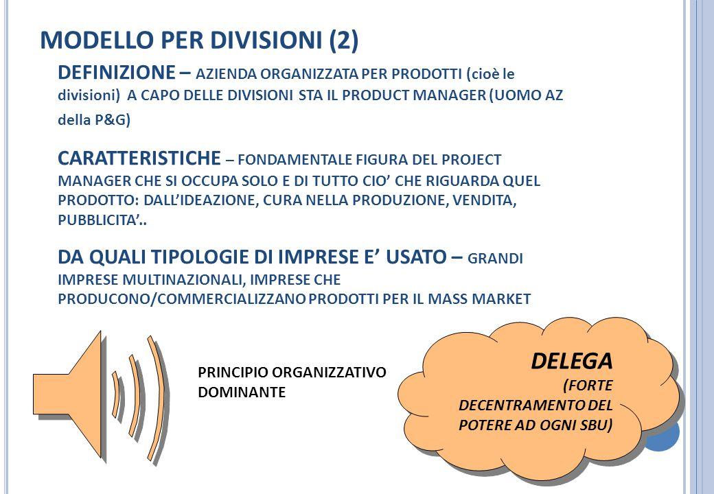 MODELLO PER DIVISIONI (2) DEFINIZIONE – AZIENDA ORGANIZZATA PER PRODOTTI (cioè le divisioni) A CAPO DELLE DIVISIONI STA IL PRODUCT MANAGER (UOMO AZ de