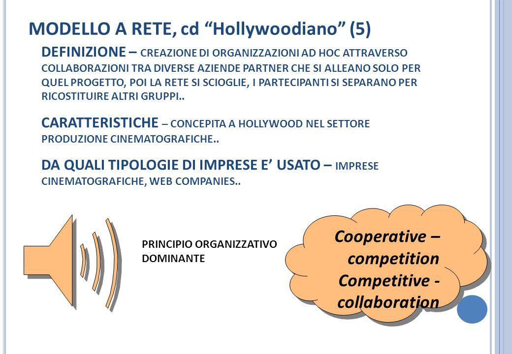 """MODELLO A RETE, cd """"Hollywoodiano"""" (5) DEFINIZIONE – CREAZIONE DI ORGANIZZAZIONI AD HOC ATTRAVERSO COLLABORAZIONI TRA DIVERSE AZIENDE PARTNER CHE SI A"""