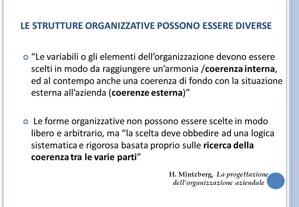 """LE STRUTTURE ORGANIZZATIVE POSSONO ESSERE DIVERSE """"Le variabili o gli elementi dell'organizzazione devono essere scelti in modo da raggiungere un'armo"""