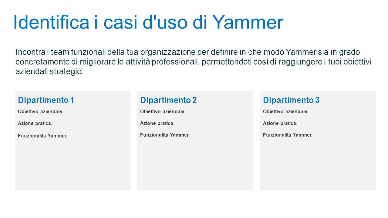 Identifica i casi d'uso di Yammer Incontra i team funzionali della tua organizzazione per definire in che modo Yammer sia in grado concretamente di mi