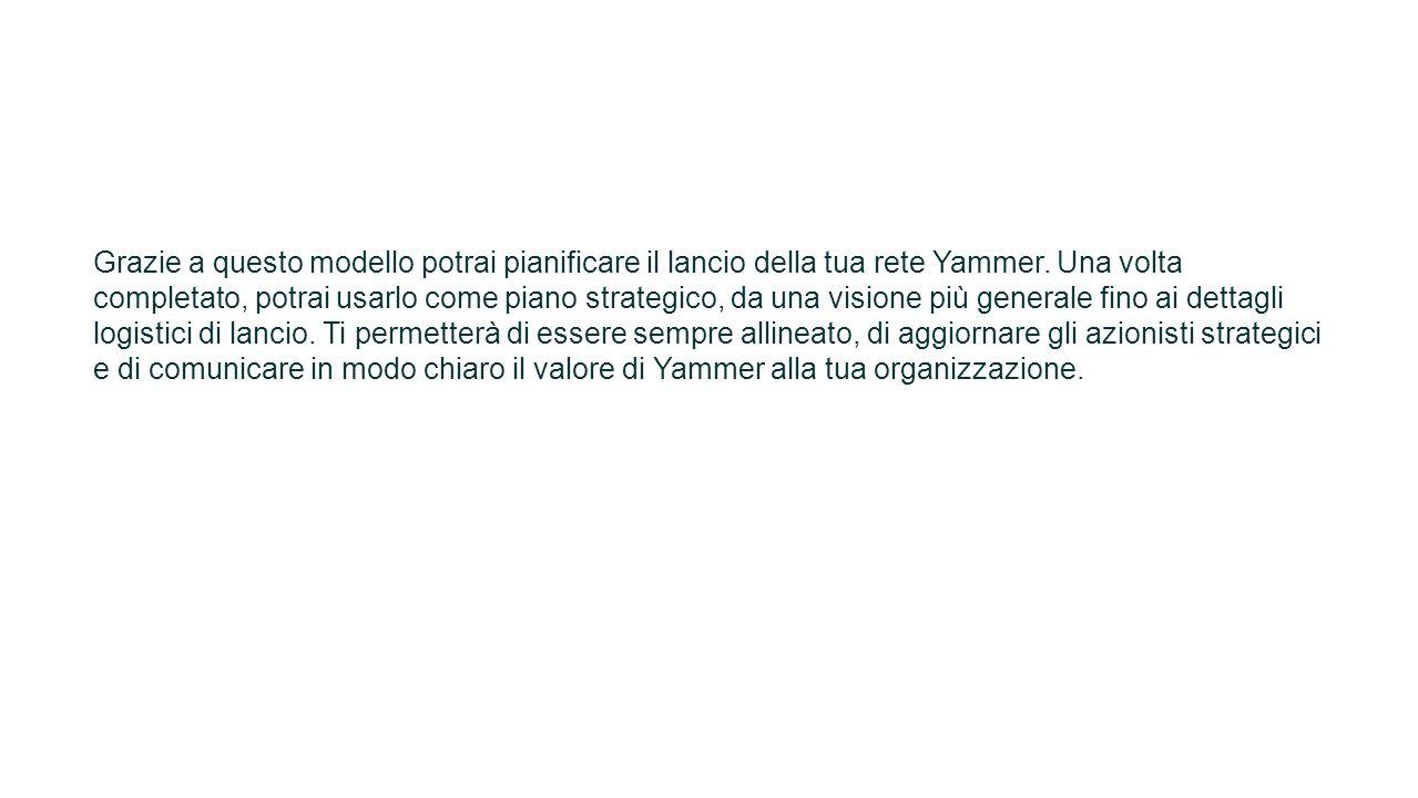 Grazie a questo modello potrai pianificare il lancio della tua rete Yammer. Una volta completato, potrai usarlo come piano strategico, da una visione