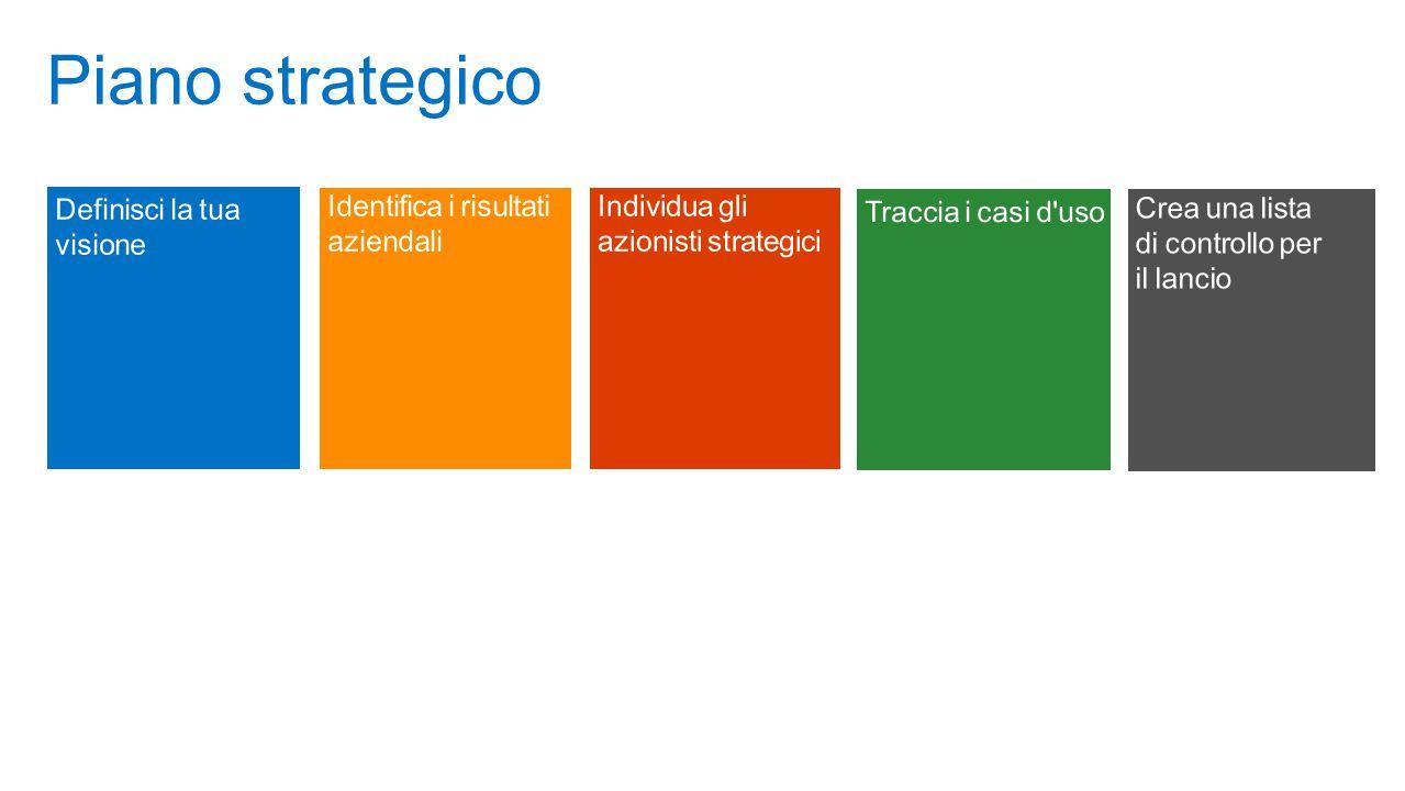 Agenda Piano strategico