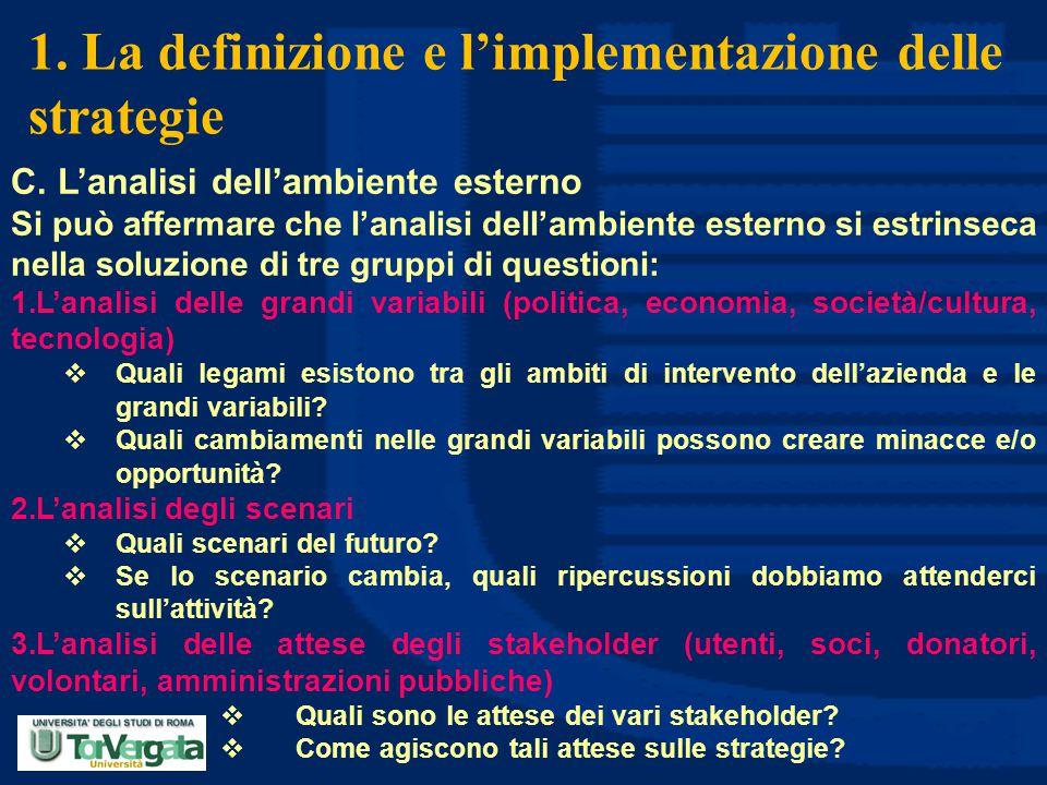 1. La definizione e l'implementazione delle strategie C. L'analisi dell'ambiente esterno Si può affermare che l'analisi dell'ambiente esterno si estri