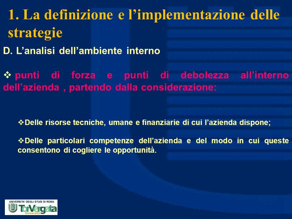 1. La definizione e l'implementazione delle strategie D. L'analisi dell'ambiente interno  punti di forza e punti di debolezza all'interno dell'aziend