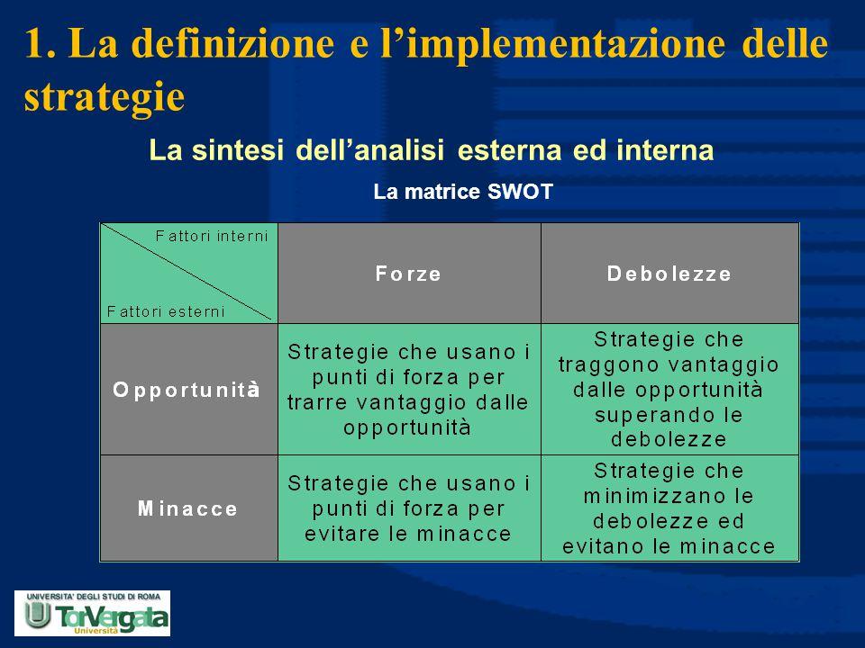 1. La definizione e l'implementazione delle strategie La sintesi dell'analisi esterna ed interna La matrice SWOT