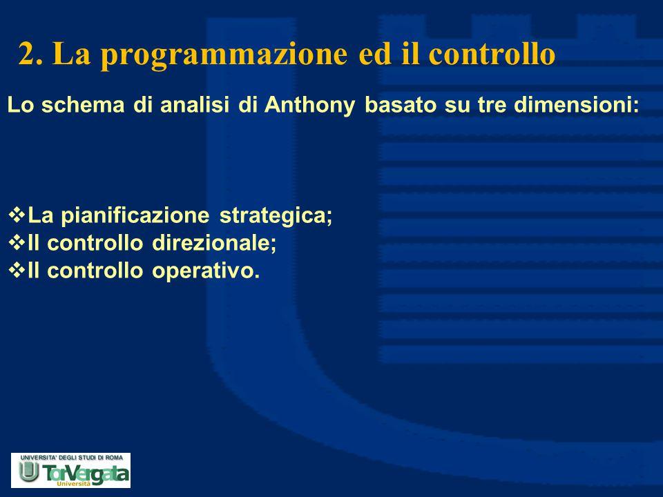 2. La programmazione ed il controllo Lo schema di analisi di Anthony basato su tre dimensioni:  La pianificazione strategica;  Il controllo direzion