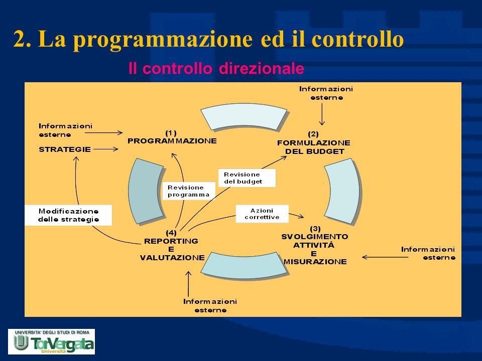 2. La programmazione ed il controllo Il controllo direzionale