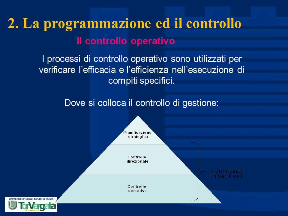 2. La programmazione ed il controllo Il controllo operativo I processi di controllo operativo sono utilizzati per verificare l'efficacia e l'efficienz