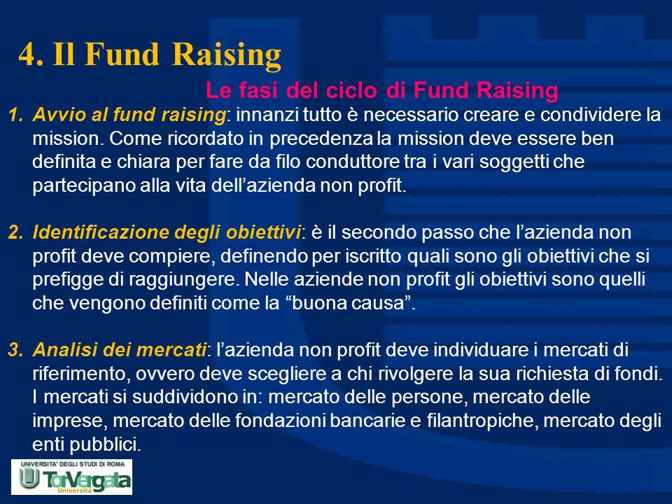 4. Il Fund Raising 1.Avvio al fund raising: innanzi tutto è necessario creare e condividere la mission. Come ricordato in precedenza la mission deve e