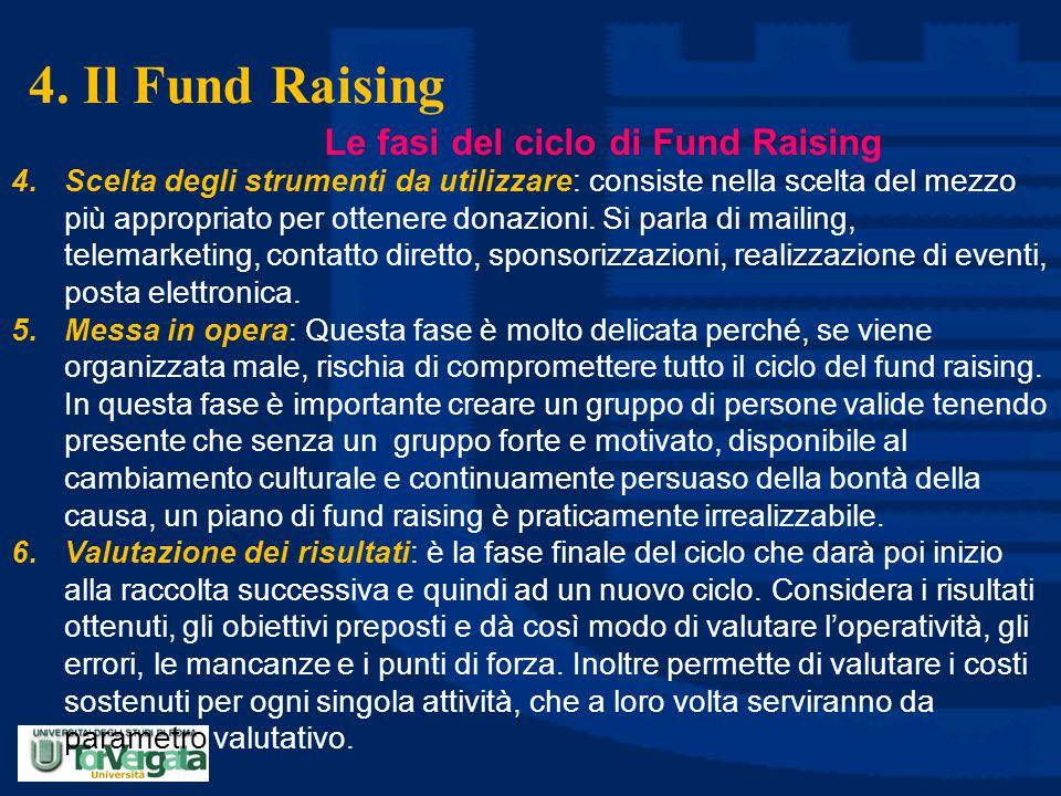 4. Il Fund Raising 4.Scelta degli strumenti da utilizzare: consiste nella scelta del mezzo più appropriato per ottenere donazioni. Si parla di mailing