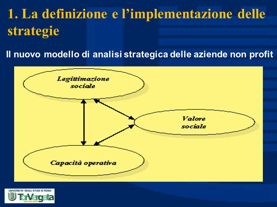 1. La definizione e l'implementazione delle strategie Il nuovo modello di analisi strategica delle aziende non profit