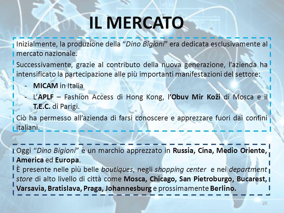 """IL MERCATO Inizialmente, la produzione della """"Dino Bigioni"""" era dedicata esclusivamente al mercato nazionale. Successivamente, grazie al contributo de"""