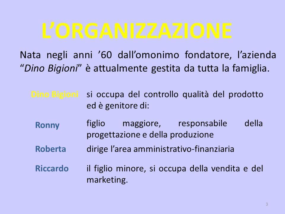 """L'ORGANIZZAZIONE Nata negli anni '60 dall'omonimo fondatore, l'azienda """"Dino Bigioni"""" è attualmente gestita da tutta la famiglia. 3 Dino Bigionisi occ"""
