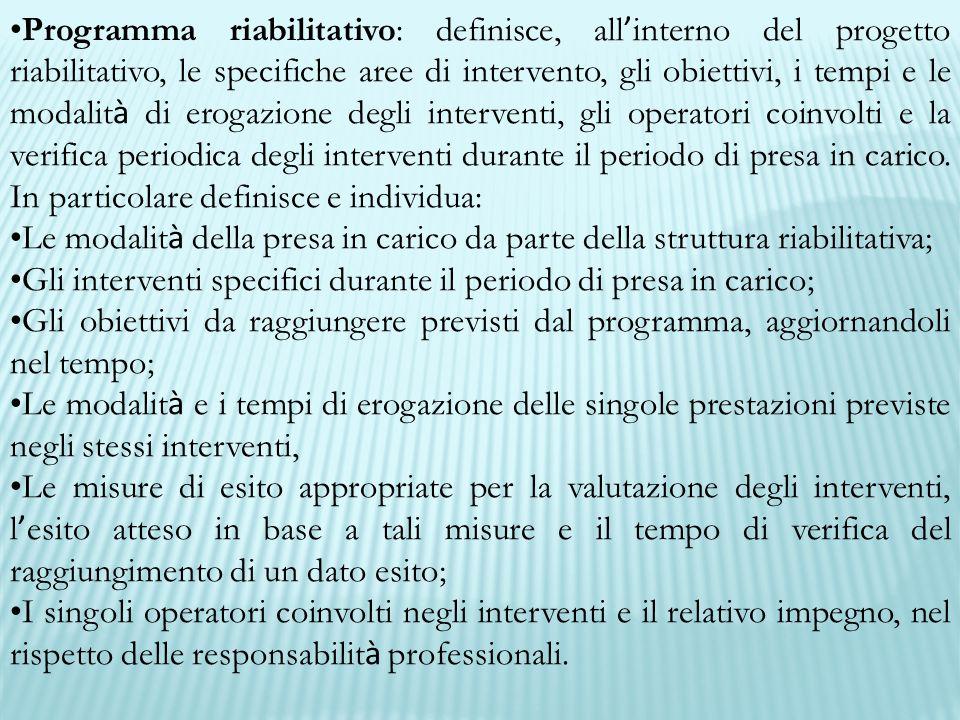 Programma riabilitativo: definisce, all ' interno del progetto riabilitativo, le specifiche aree di intervento, gli obiettivi, i tempi e le modalit à