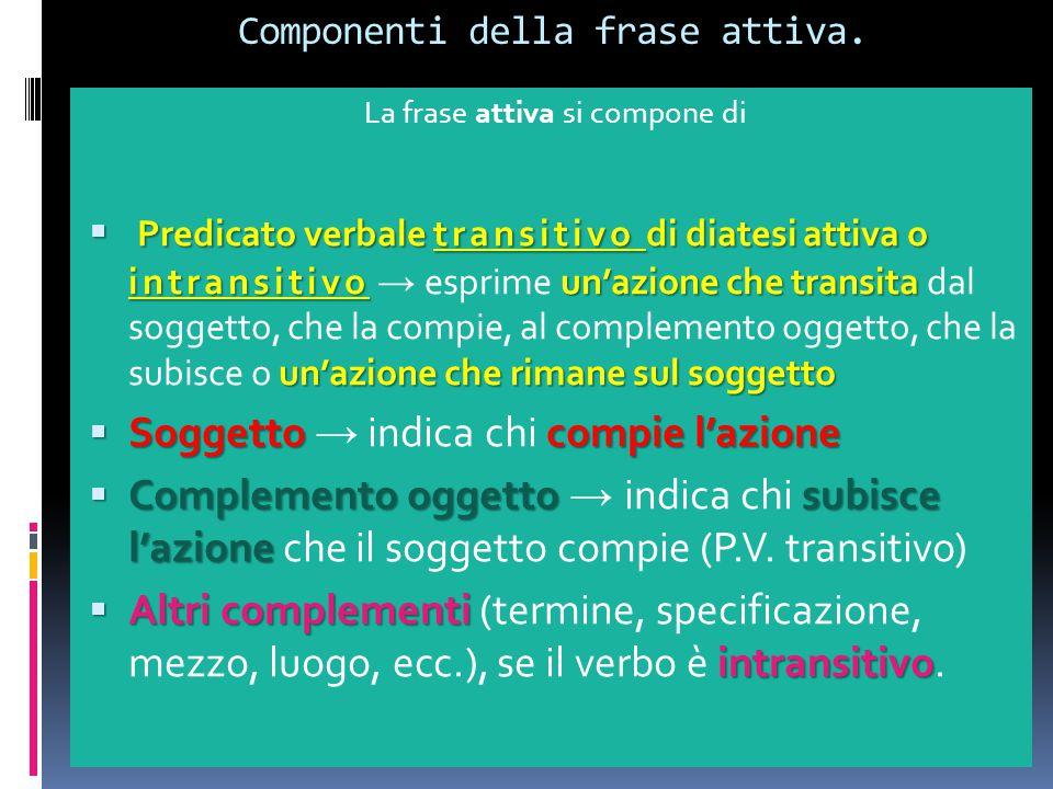 Componenti della frase attiva. La frase attiva si compone di  Predicato verbale transitivo di diatesi attiva o intransitivo un'azione che transita un