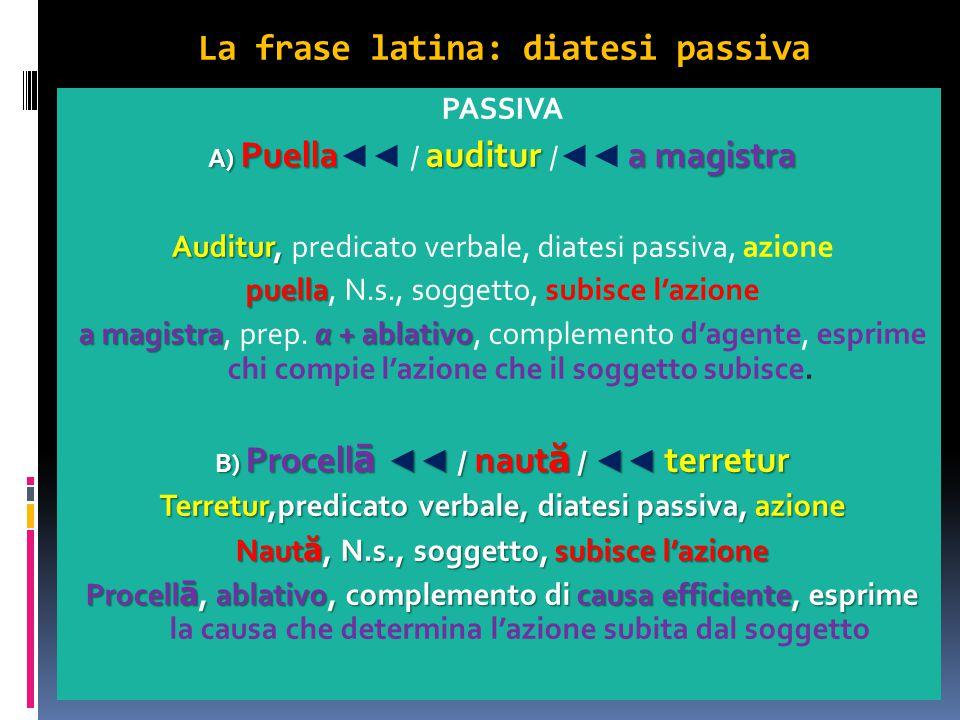 La frase latina: diatesi passiva PASSIVA A) Puellaauditura magistra A) Puella ◄◄ / auditur / ◄◄ a magistra Auditur, Auditur, predicato verbale, diates