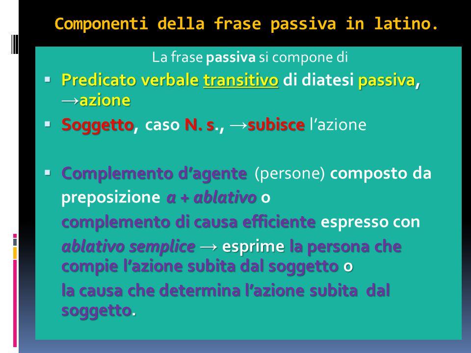 Componenti della frase passiva in latino Componenti della frase passiva in latino. La frase passiva si compone di  Predicato verbale transitivo passi