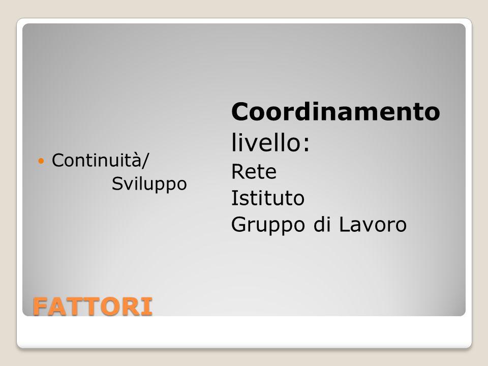 FATTORI Continuità/ Sviluppo Coordinamento livello: Rete Istituto Gruppo di Lavoro