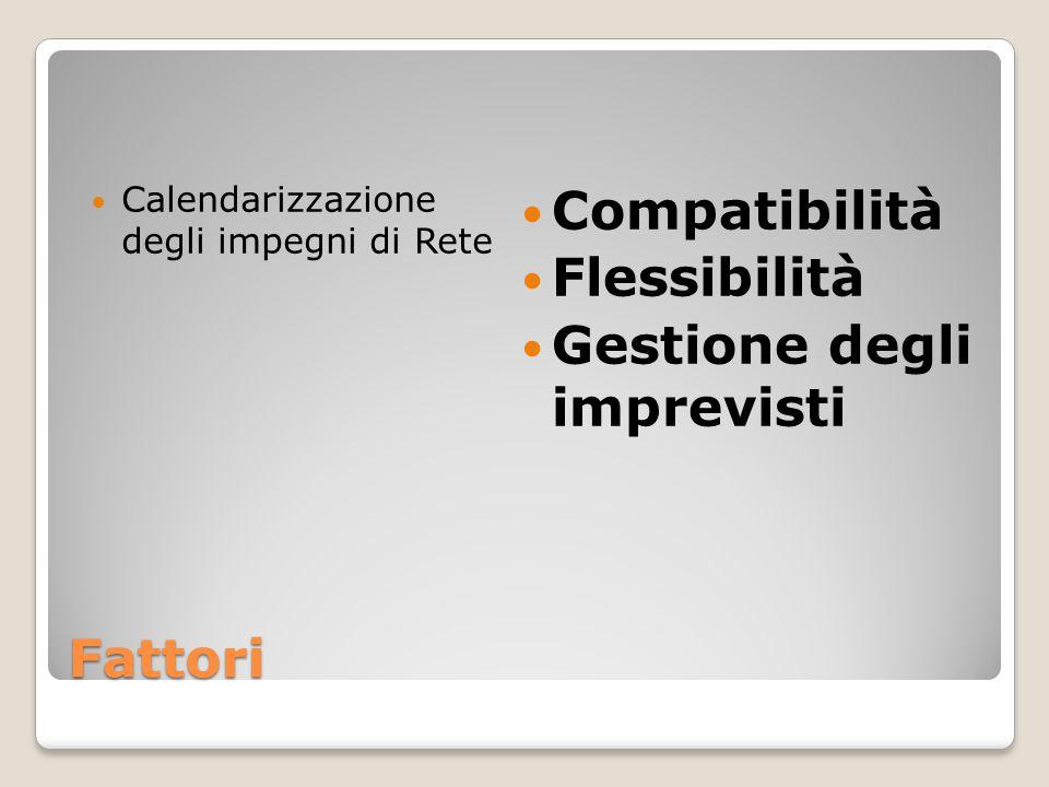 Fattori Calendarizzazione degli impegni di Rete Compatibilità Flessibilità Gestione degli imprevisti