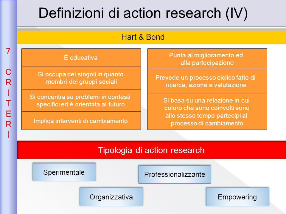 È educativa Definizioni di action research (IV) Punta al miglioramento ed alla partecipazione Prevede un processo ciclico fatto di ricerca, azione e v