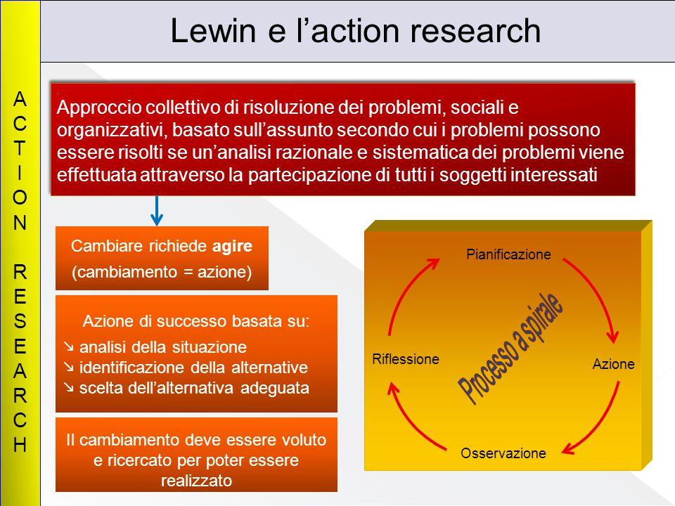 Action research in ambito organizzativo Compiuti sviluppi in Gran Bretagna (anni 40) quando un gruppo di ricercatori del Tavistock Institute sviluppò un approccio alla consulenza organizzativa.