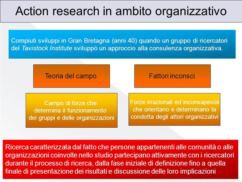 Action research in ambito organizzativo Compiuti sviluppi in Gran Bretagna (anni 40) quando un gruppo di ricercatori del Tavistock Institute sviluppò