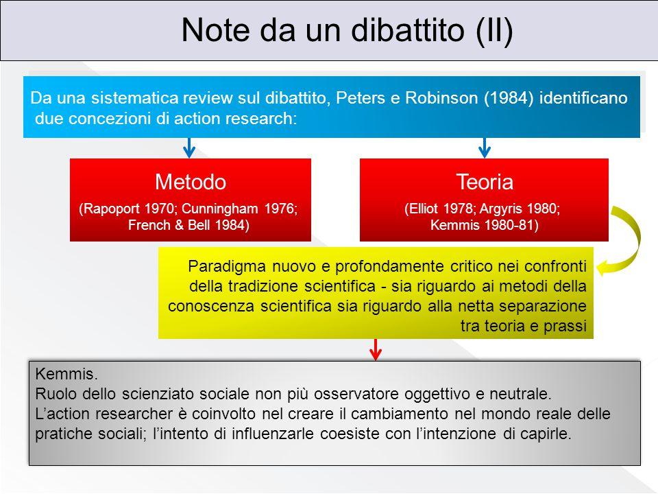 Note da un dibattito (II) Metodo (Rapoport 1970; Cunningham 1976; French & Bell 1984) Teoria (Elliot 1978; Argyris 1980; Kemmis 1980-81) Da una sistem