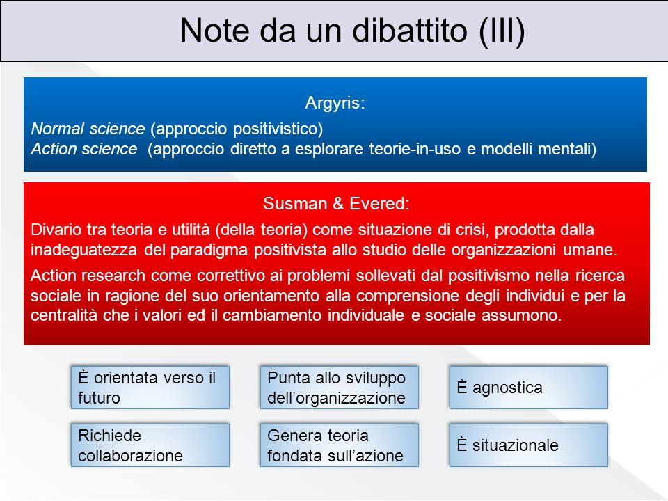 Note da un dibattito (III) Argyris: Normal science (approccio positivistico) Action science (approccio diretto a esplorare teorie-in-uso e modelli men
