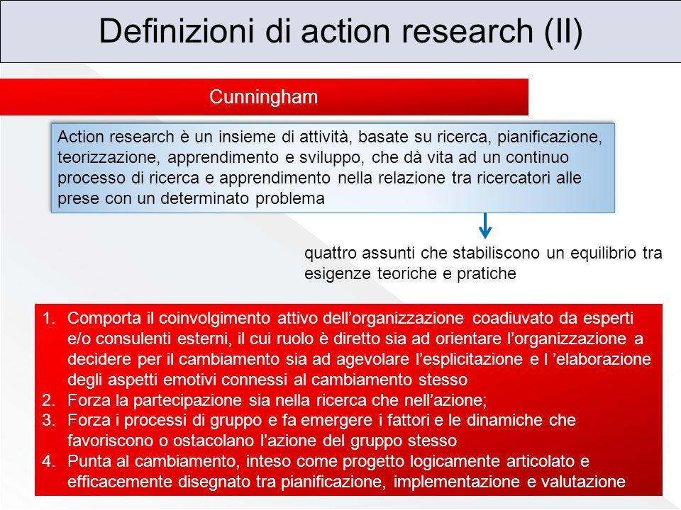 Definizioni di action research (II) Cunningham Action research è un insieme di attività, basate su ricerca, pianificazione, teorizzazione, apprendimen