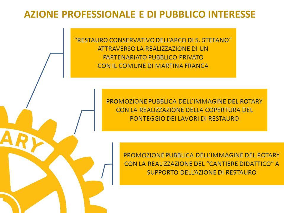 """AZIONE PROFESSIONALE E DI PUBBLICO INTERESSE """"RESTAURO CONSERVATIVO DELL'ARCO DI S. STEFANO"""" ATTRAVERSO LA REALIZZAZIONE DI UN PARTENARIATO PUBBLICO P"""