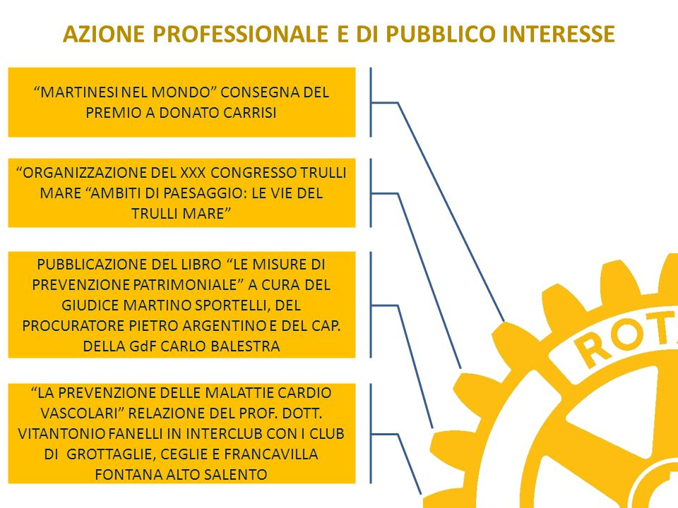 AZIONE PROFESSIONALE E DI PUBBLICO INTERESSE RESTAURO CONSERVATIVO DELL'ARCO DI S.