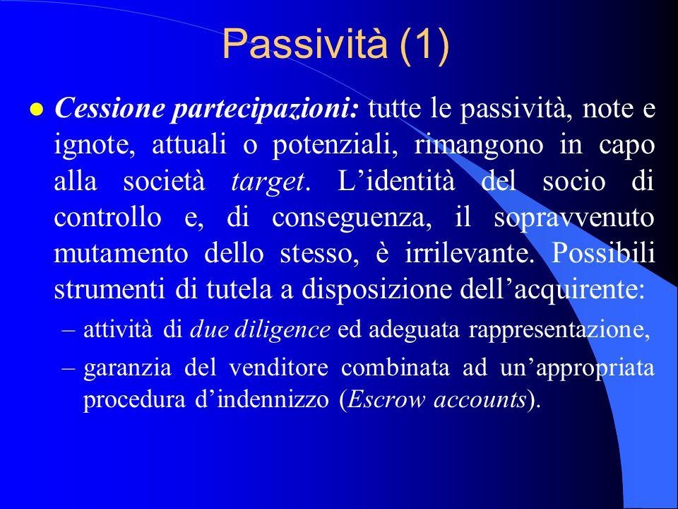 Passività (1) l Cessione partecipazioni: tutte le passività, note e ignote, attuali o potenziali, rimangono in capo alla società target. L'identità de