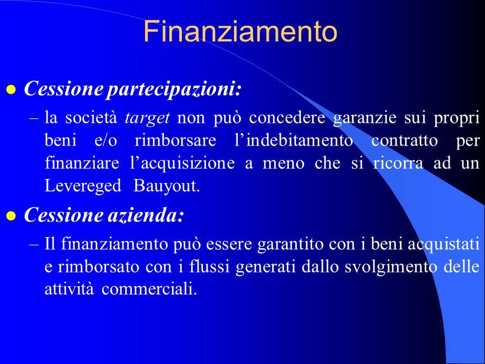 Finanziamento l Cessione partecipazioni: –la società target non può concedere garanzie sui propri beni e/o rimborsare l'indebitamento contratto per fi