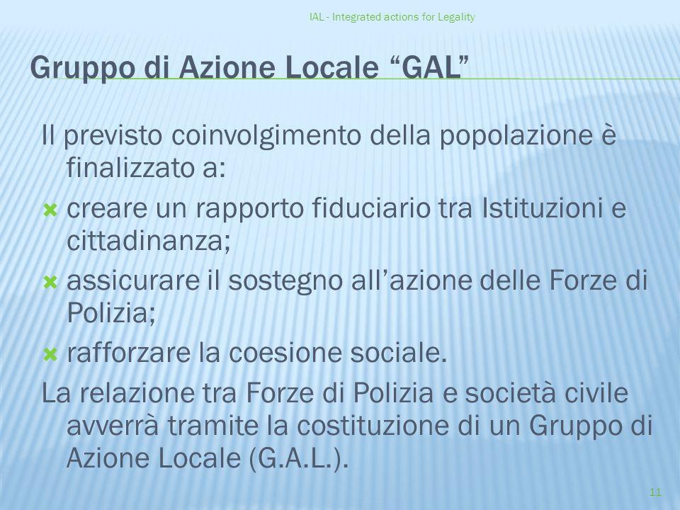 IAL - Integrated actions for Legality 11 Gruppo di Azione Locale GAL Il previsto coinvolgimento della popolazione è finalizzato a:  creare un rapporto fiduciario tra Istituzioni e cittadinanza;  assicurare il sostegno all'azione delle Forze di Polizia;  rafforzare la coesione sociale.