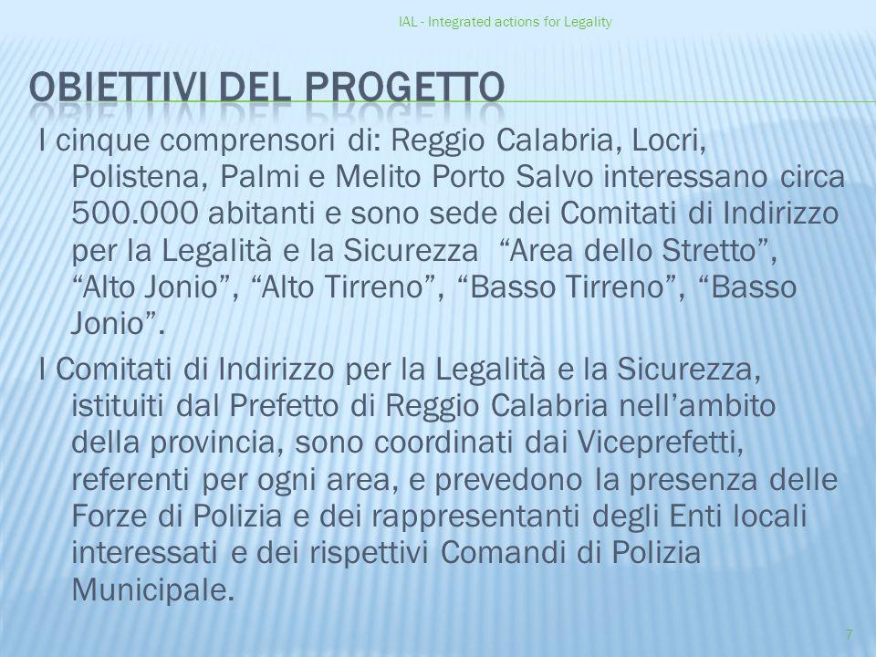 IAL - Integrated actions for Legality 7 I cinque comprensori di: Reggio Calabria, Locri, Polistena, Palmi e Melito Porto Salvo interessano circa 500.000 abitanti e sono sede dei Comitati di Indirizzo per la Legalità e la Sicurezza Area dello Stretto , Alto Jonio , Alto Tirreno , Basso Tirreno , Basso Jonio .