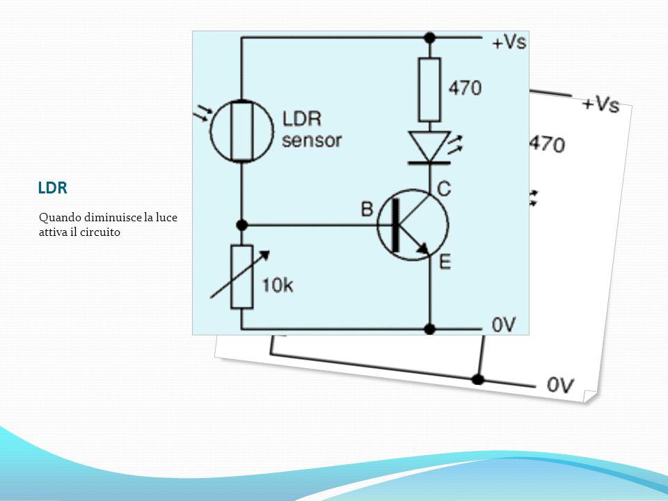 microchip Servono a regolare le azioni di un circuito stampato in base a diversi fattori(es.