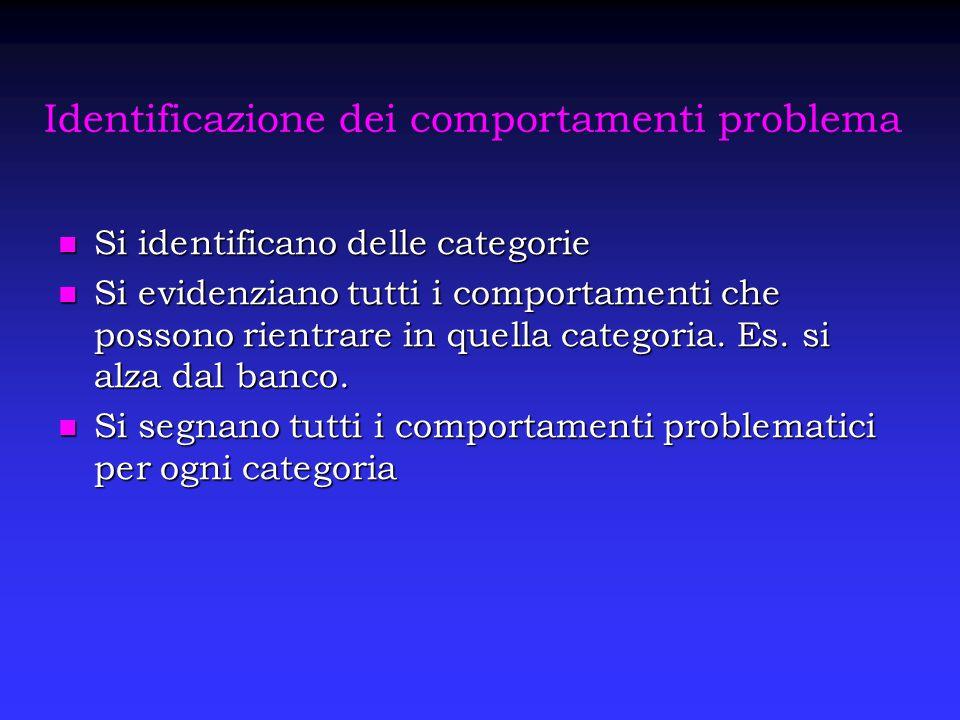 Identificazione dei comportamenti problema Si identificano delle categorie Si identificano delle categorie Si evidenziano tutti i comportamenti che po