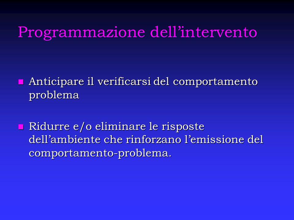 Programmazione dell'intervento Anticipare il verificarsi del comportamento problema Anticipare il verificarsi del comportamento problema Ridurre e/o e