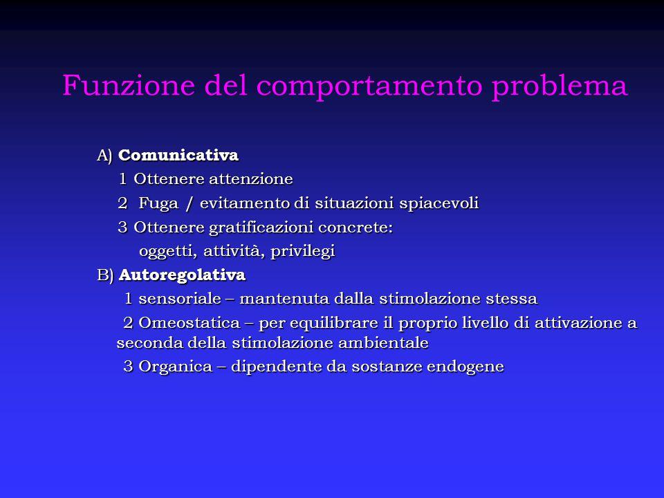Funzione del comportamento problema A) Comunicativa A) Comunicativa 1 Ottenere attenzione 1 Ottenere attenzione 2 Fuga / evitamento di situazioni spia