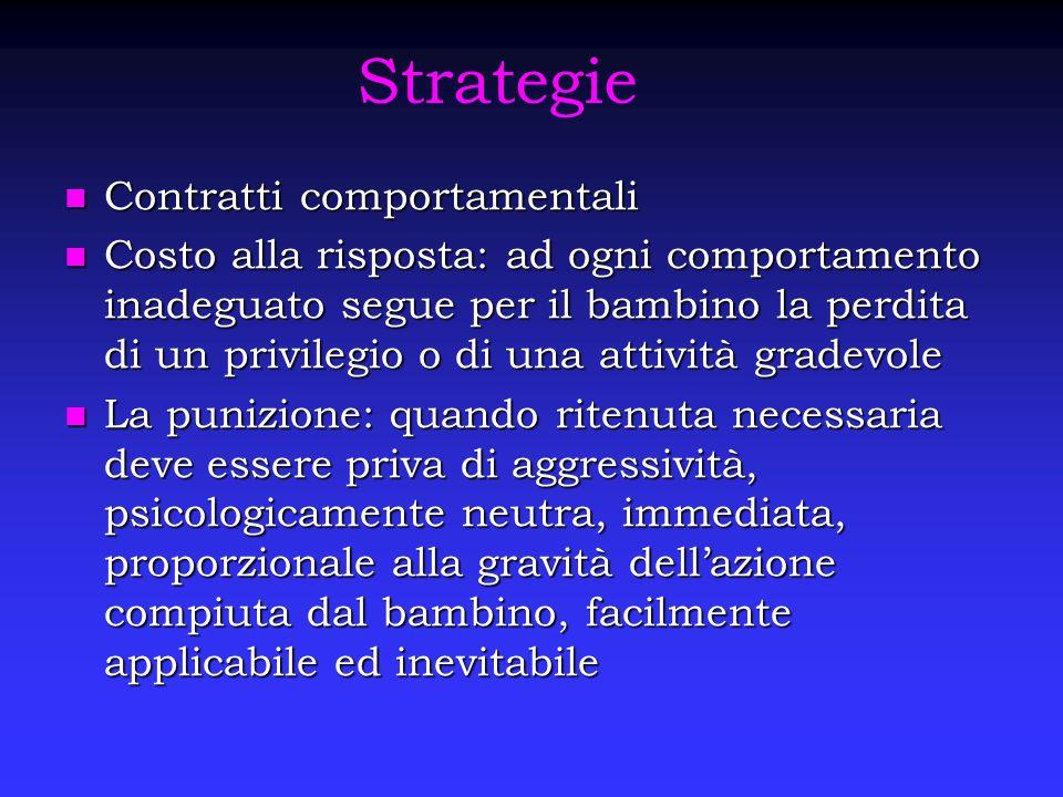 Strategie Contratti comportamentali Contratti comportamentali Costo alla risposta: ad ogni comportamento inadeguato segue per il bambino la perdita di