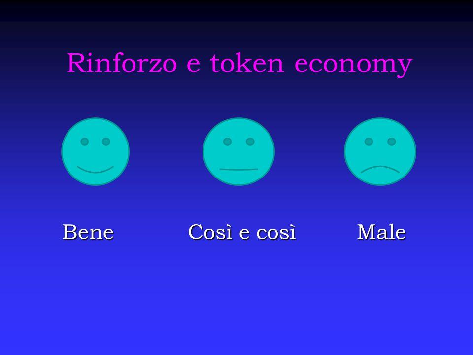 Rinforzo e token economy Bene Così e così Male Bene Così e così Male