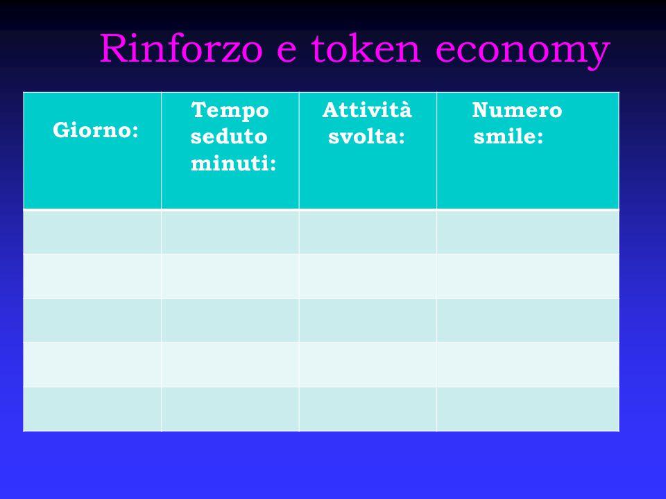 Rinforzo e token economy Giorno: Tempo seduto minuti: Attività svolta: Numero smile: