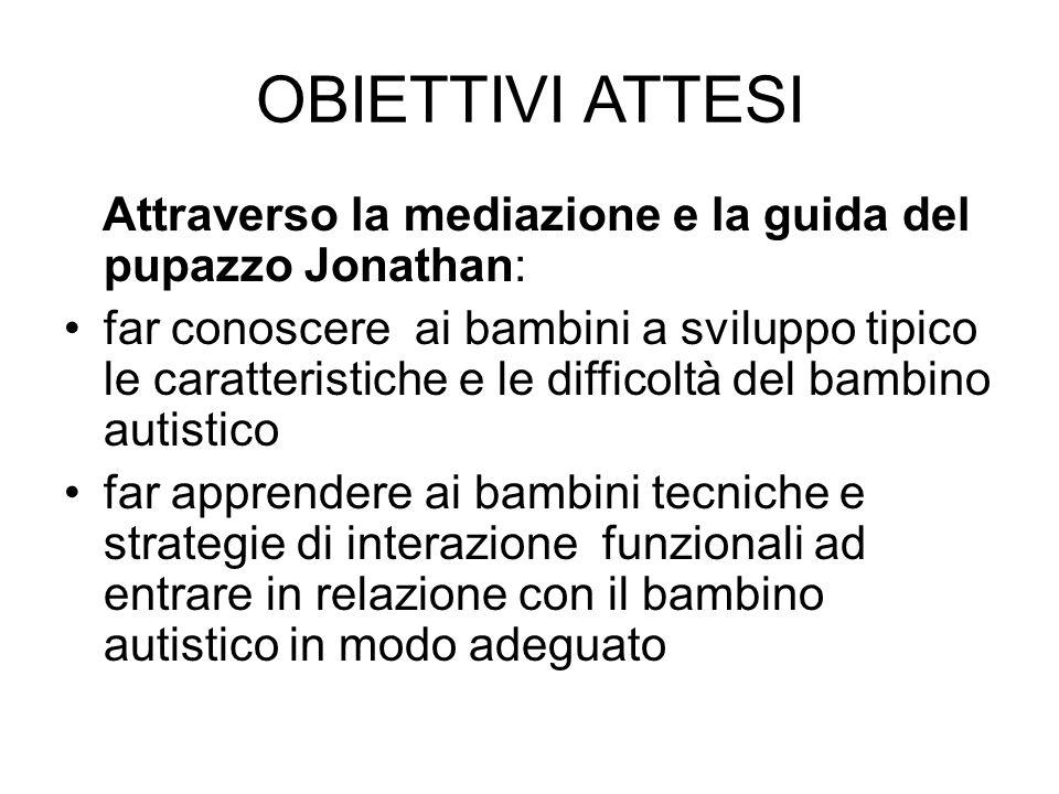 OBIETTIVI ATTESI Attraverso la mediazione e la guida del pupazzo Jonathan: far conoscere ai bambini a sviluppo tipico le caratteristiche e le difficol