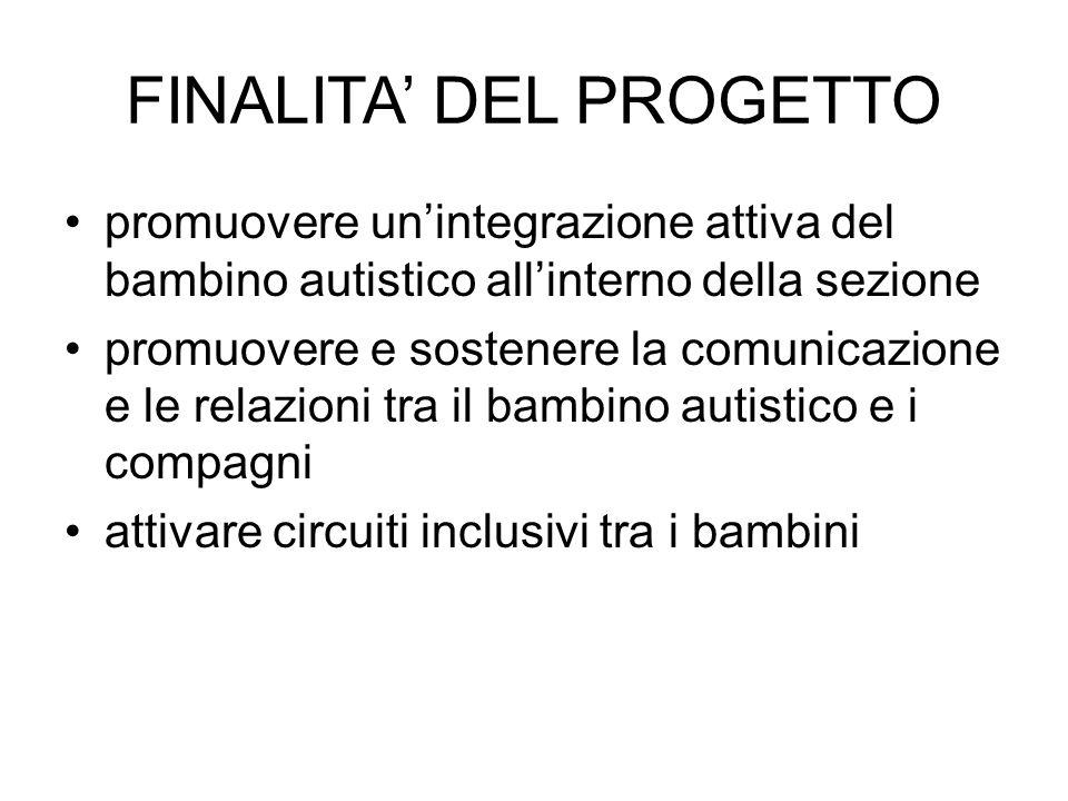 FINALITA' DEL PROGETTO promuovere un'integrazione attiva del bambino autistico all'interno della sezione promuovere e sostenere la comunicazione e le