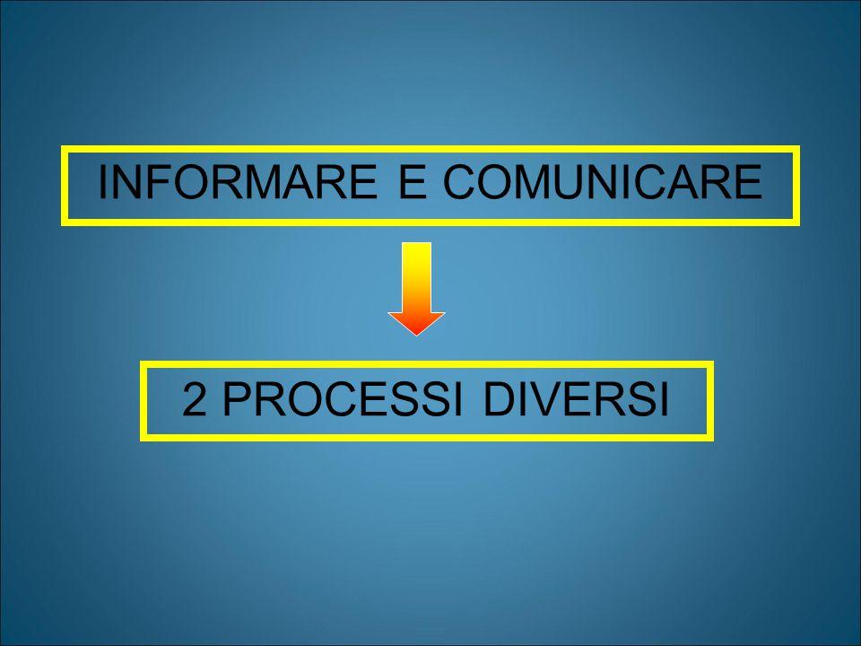 COMUNICARE COMUNICARE IN MODO NON VERBALE