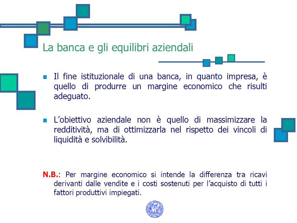 La banca e gli equilibri aziendali Il fine istituzionale di una banca, in quanto impresa, è quello di produrre un margine economico che risulti adegua